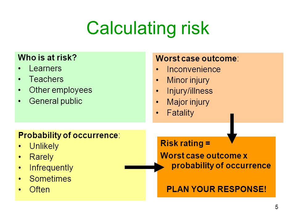 Calculating risk Who is at risk Worst case outcome: Learners