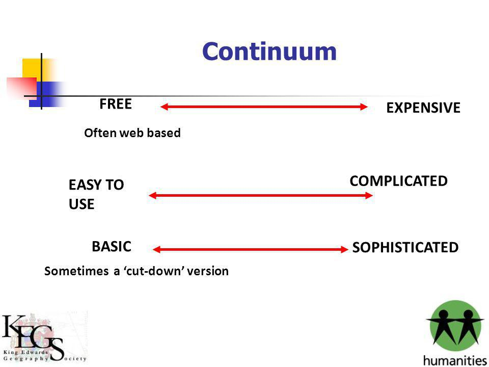 Continuum FREE EXPENSIVE COMPLICATED EASY TO USE BASIC SOPHISTICATED