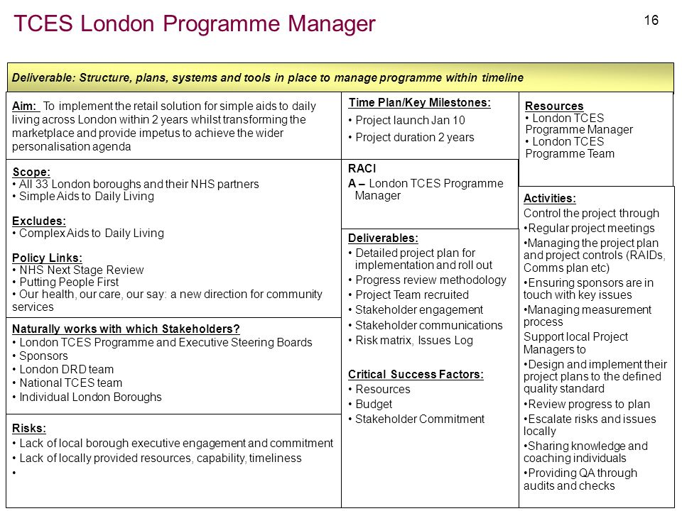TCES London Programme Manager