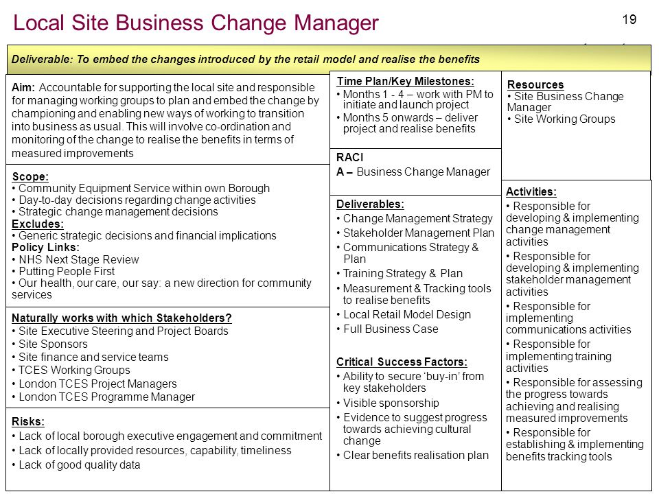 Local Site Business Change Manager