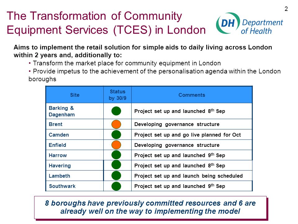 The Transformation of Community Equipment Services (TCES) in London