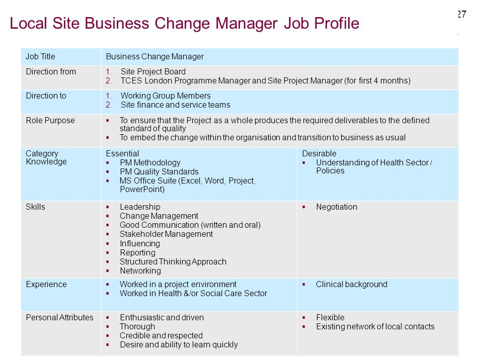 Local Site Business Change Manager Job Profile