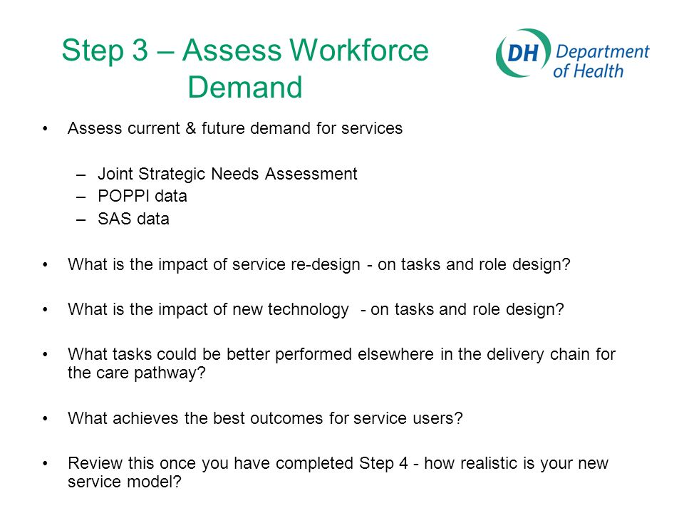 Step 3 – Assess Workforce Demand