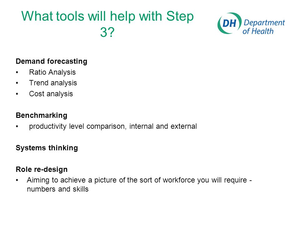 What tools will help with Step 3