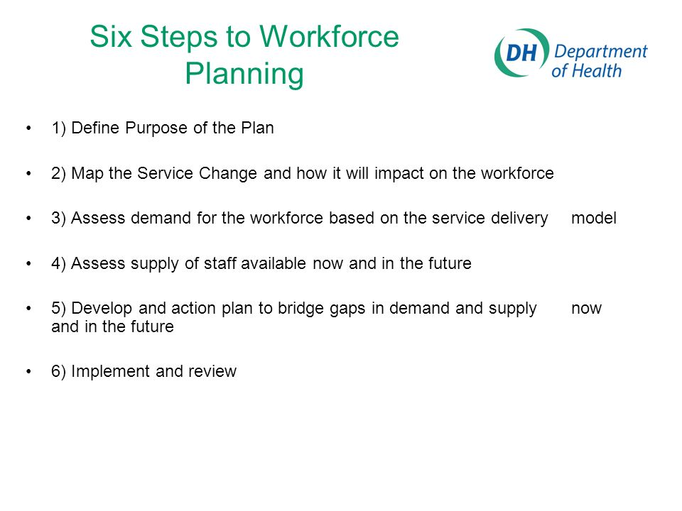 Six Steps to Workforce Planning