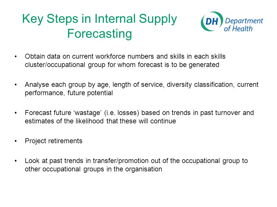 Key Steps in Internal Supply Forecasting