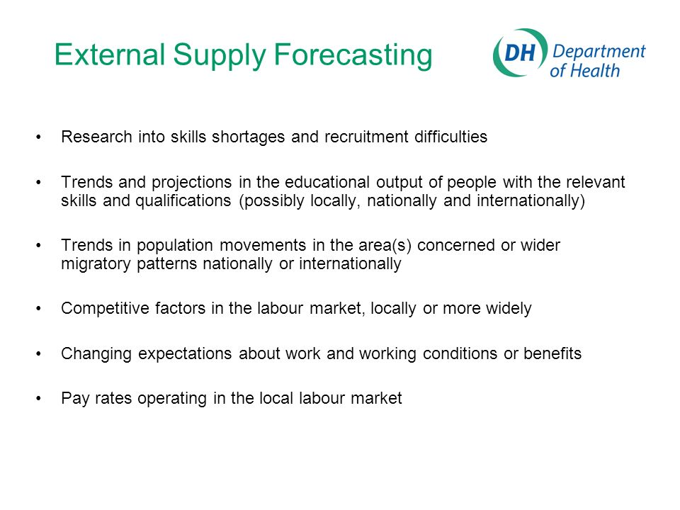 External Supply Forecasting