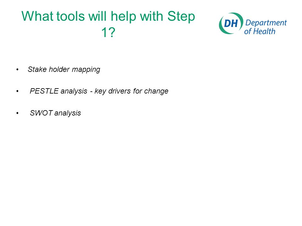 What tools will help with Step 1