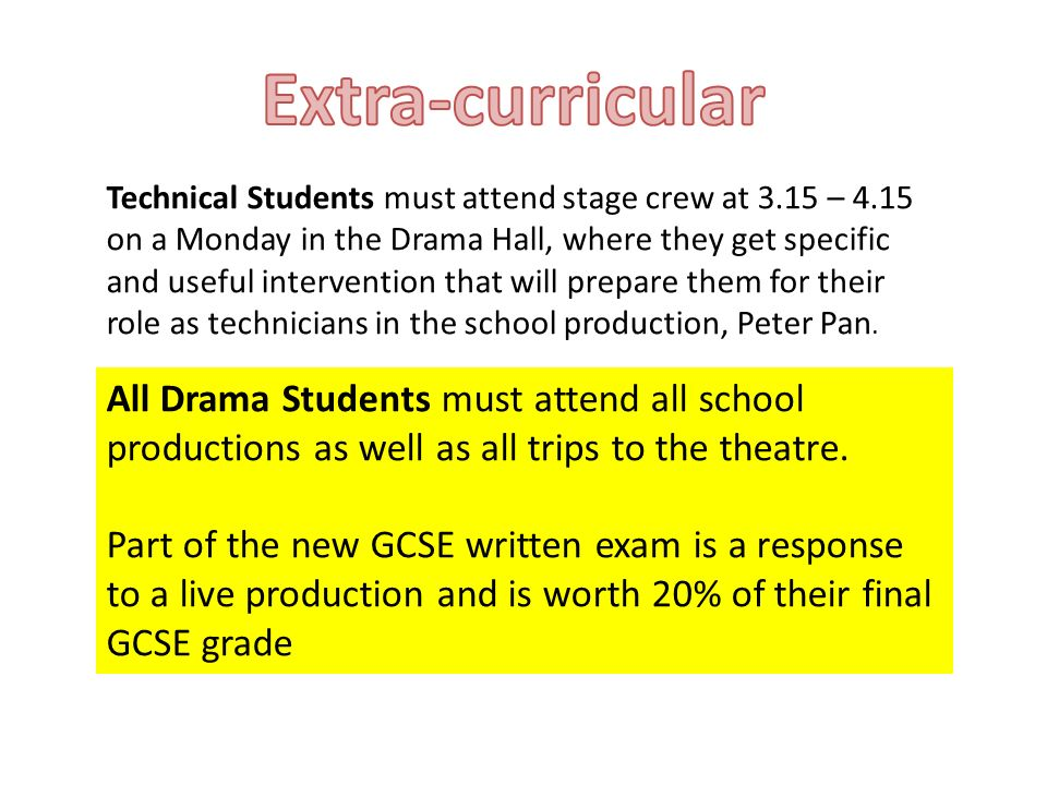 drama coursework response essay The view it makes the case for is your response to the essay title or to write their comparison exam answer or coursework essay and forget to compare.