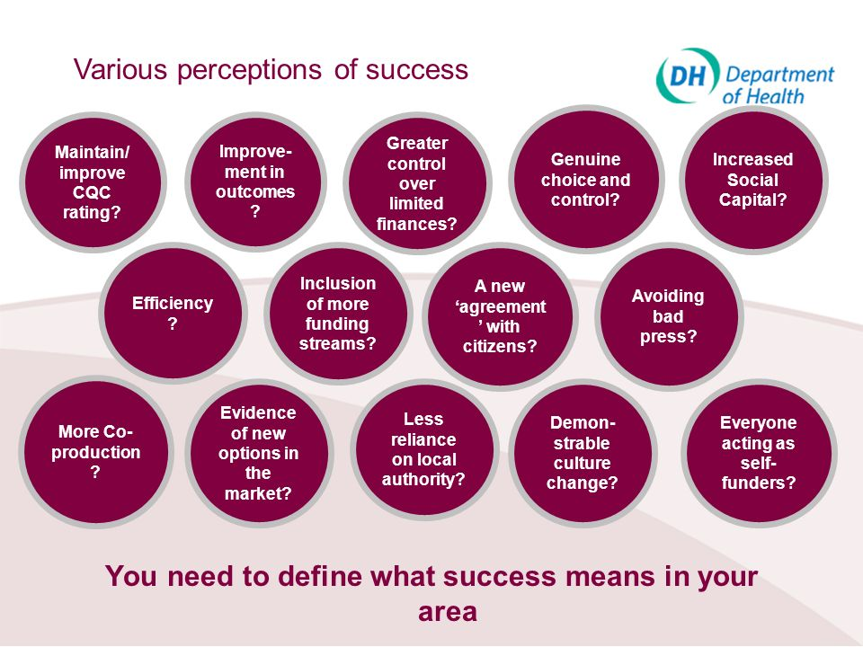 You need to define what success means in your area