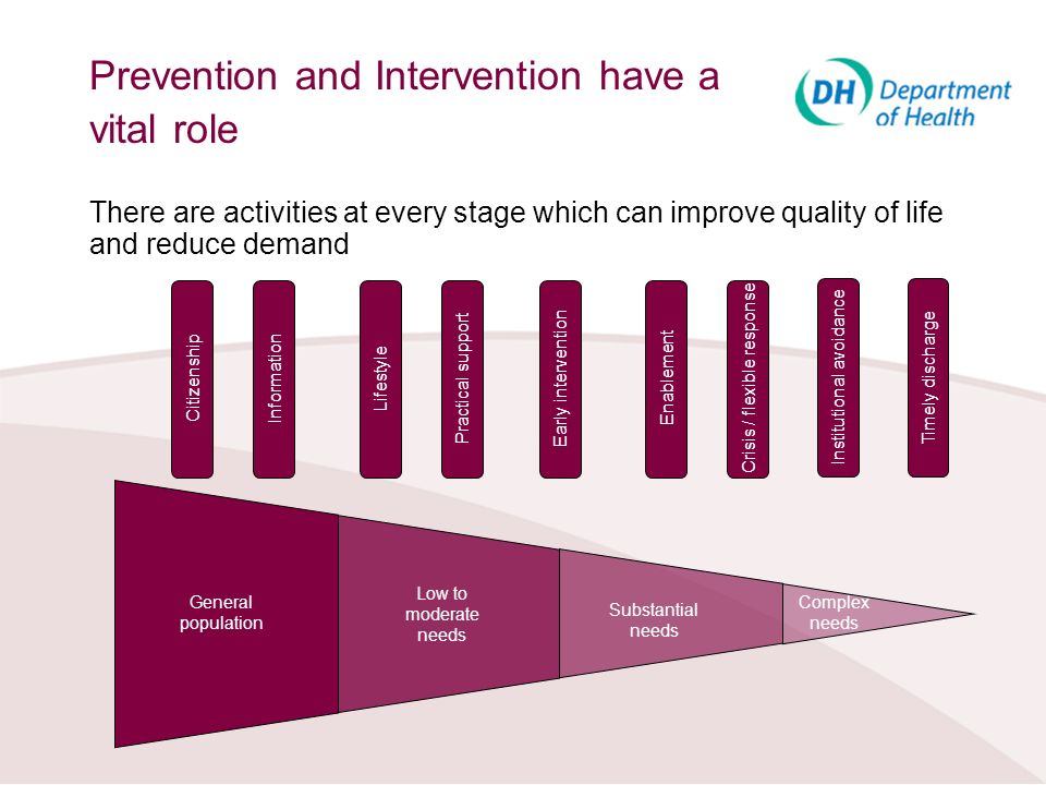 Prevention and Intervention have a vital role