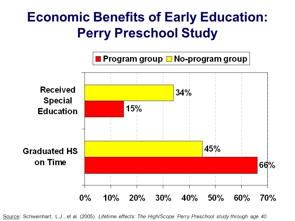 the economic effect on student education Analysis of pennsylvania public school student performance showed significant  achievement gaps for subgroups defined by race-ethnicity and.