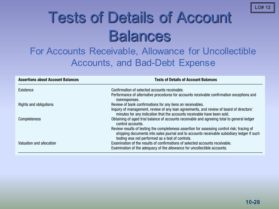 Confirmation procedure of account receivable