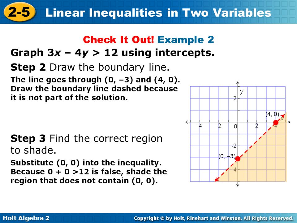 Drawing Using Inequality Number Lines : Linear inequalities in two variables ppt download