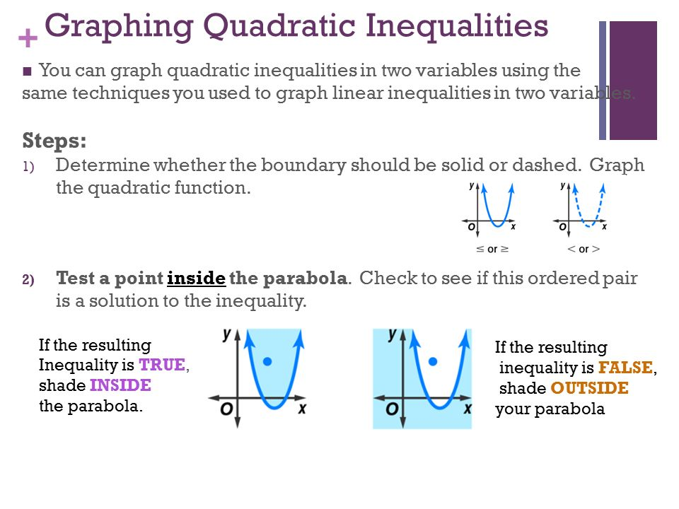 Graphing linear and quadratic inequalities worksheet