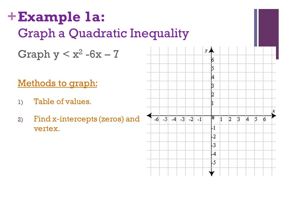 23 write an inequality for the graph find