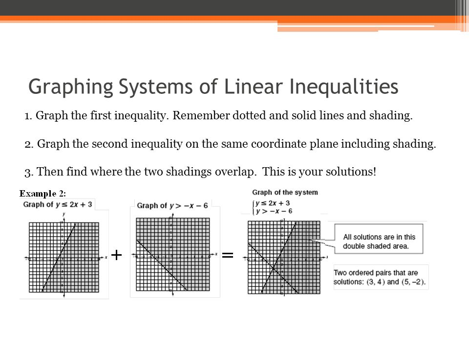 Linear and exponential functions worksheets with answers