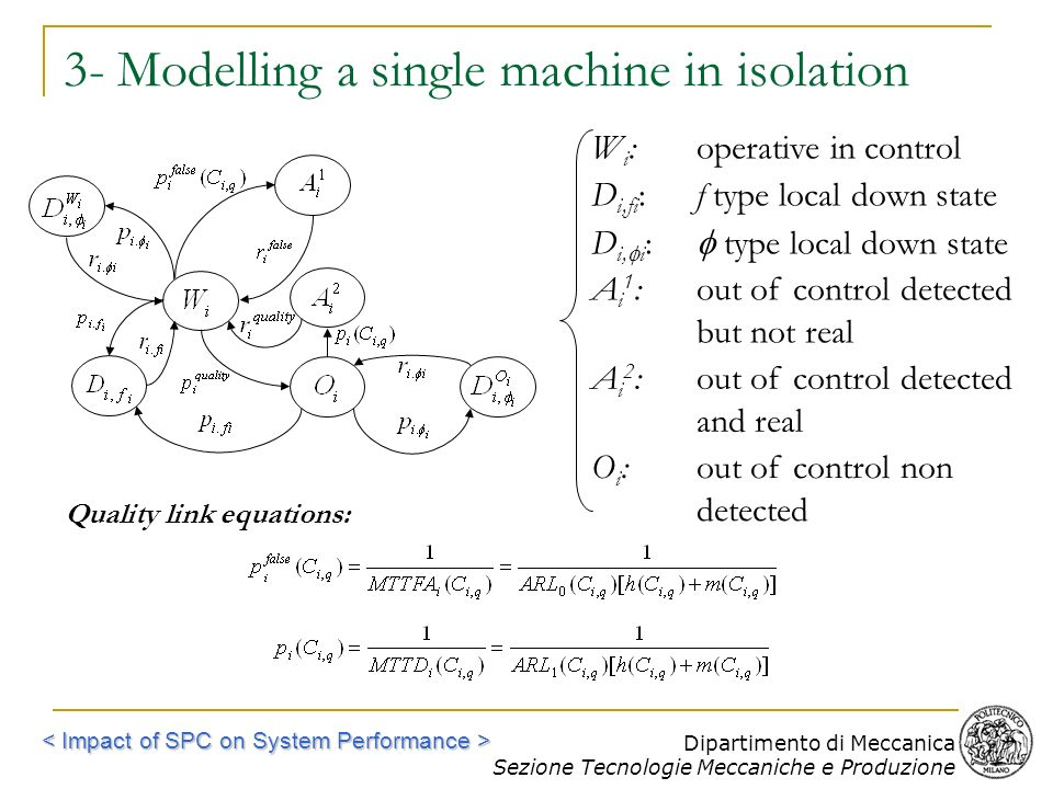 3- Modelling a single machine in isolation
