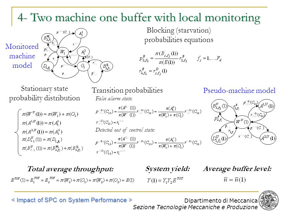 4- Two machine one buffer with local monitoring