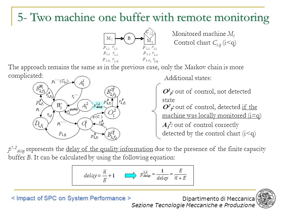 5- Two machine one buffer with remote monitoring