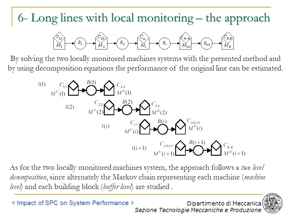 6- Long lines with local monitoring – the approach