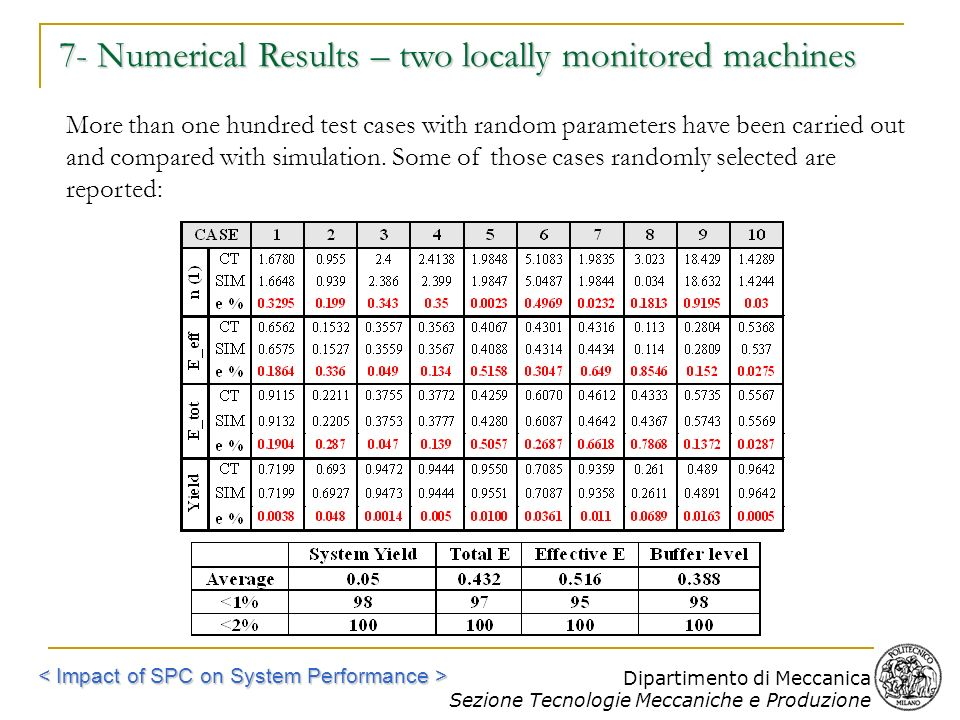 7- Numerical Results – two locally monitored machines