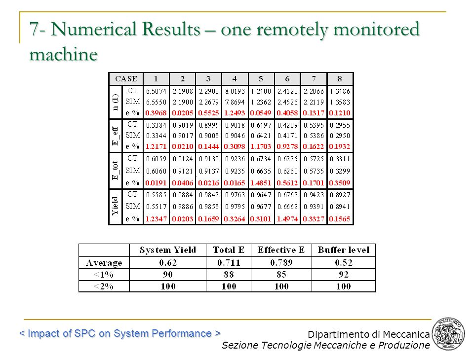 7- Numerical Results – one remotely monitored machine