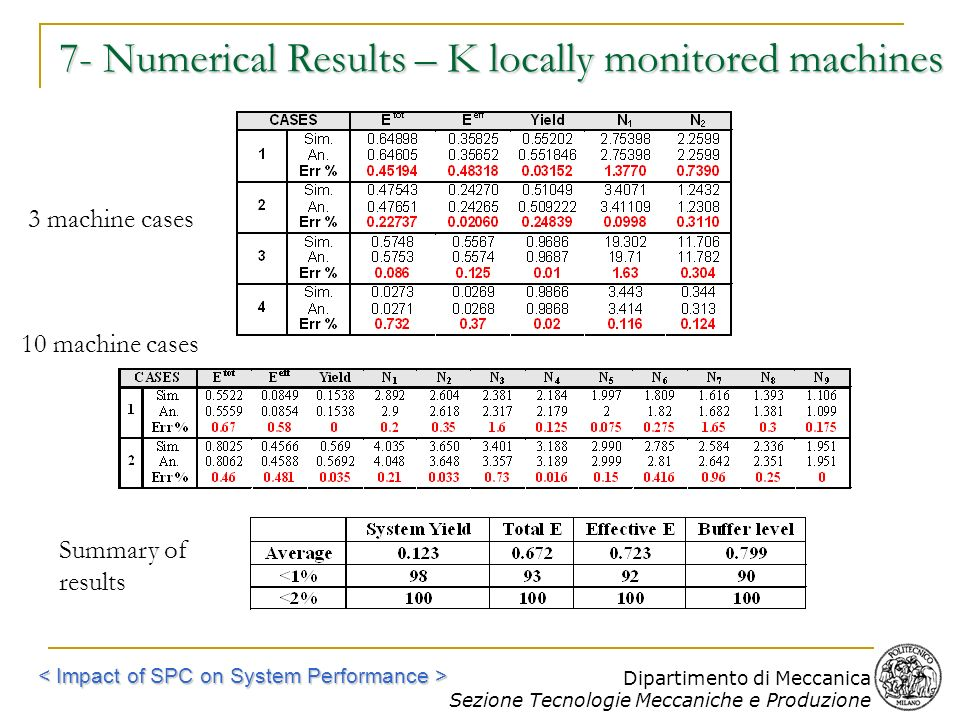 7- Numerical Results – K locally monitored machines