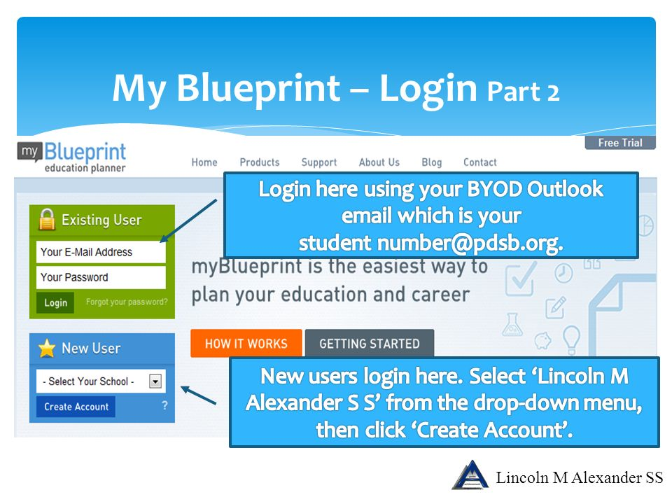 Lincoln m alexander secondary school ppt download my blueprint login part 2 malvernweather Gallery