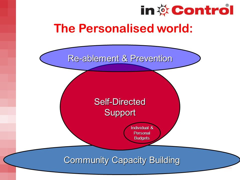 The Personalised world: