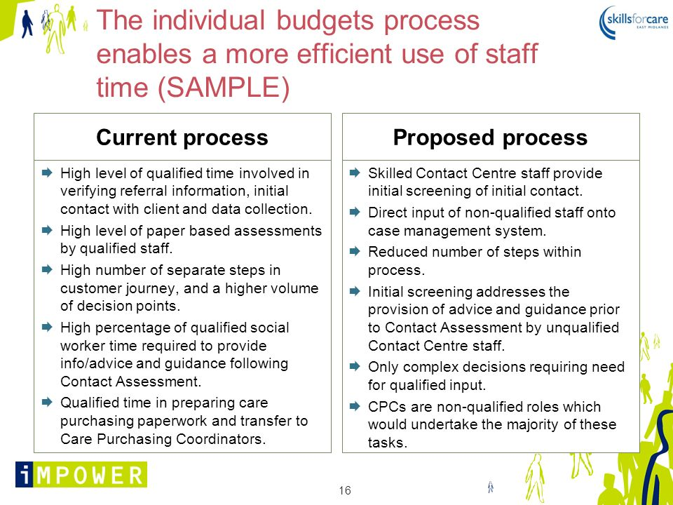 The individual budgets process enables a more efficient use of staff time (SAMPLE)