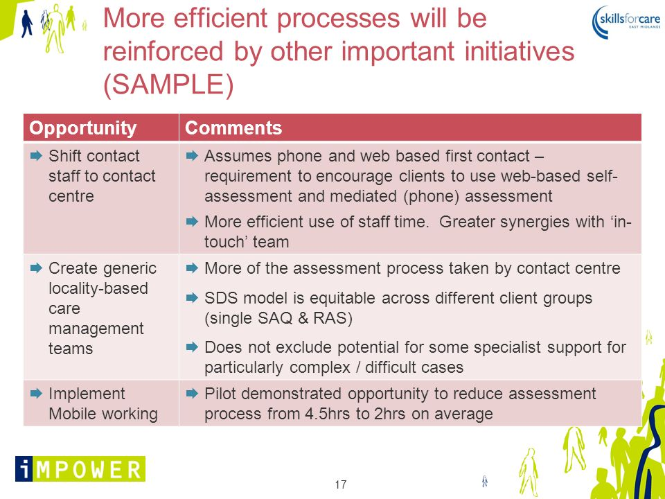 More efficient processes will be reinforced by other important initiatives (SAMPLE)