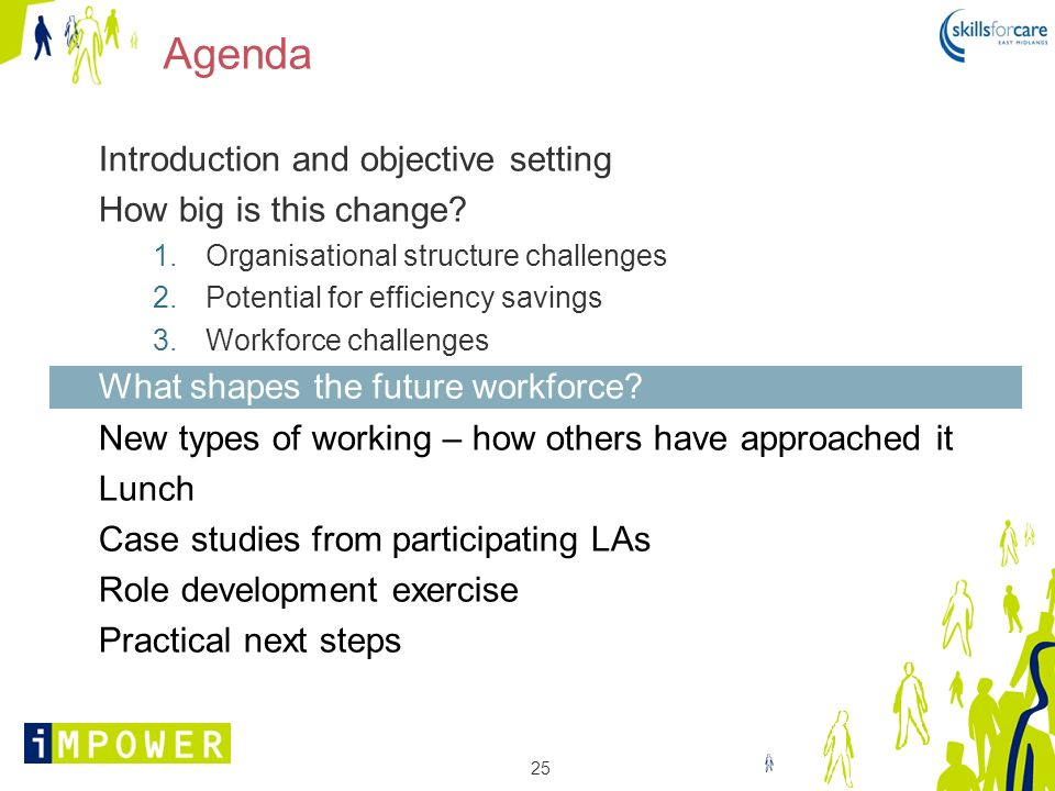 Agenda Introduction and objective setting How big is this change