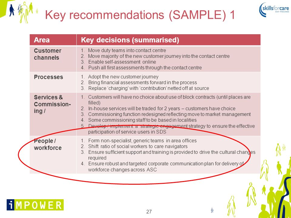 Key recommendations (SAMPLE) 1