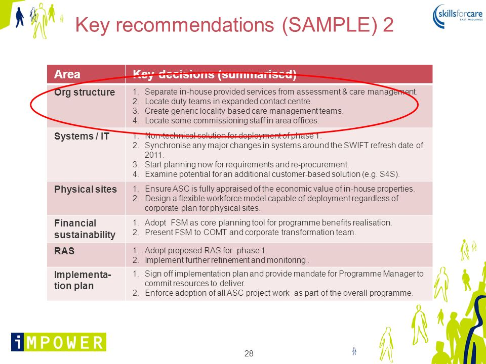 Key recommendations (SAMPLE) 2