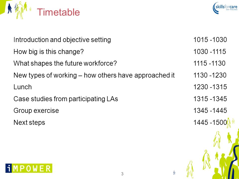 Timetable Introduction and objective setting 1015 -1030