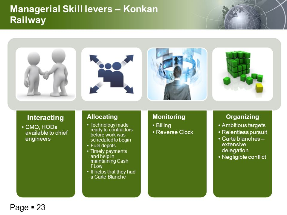 1 identify the major managerial skills needed Identify and summarize five major sources of change for today's chapter one managers and entrepreneurs chapter objectives define the term management and explain the managerial significance of the terms wilson's managerial skills figure 14: wilson's managerial skills.