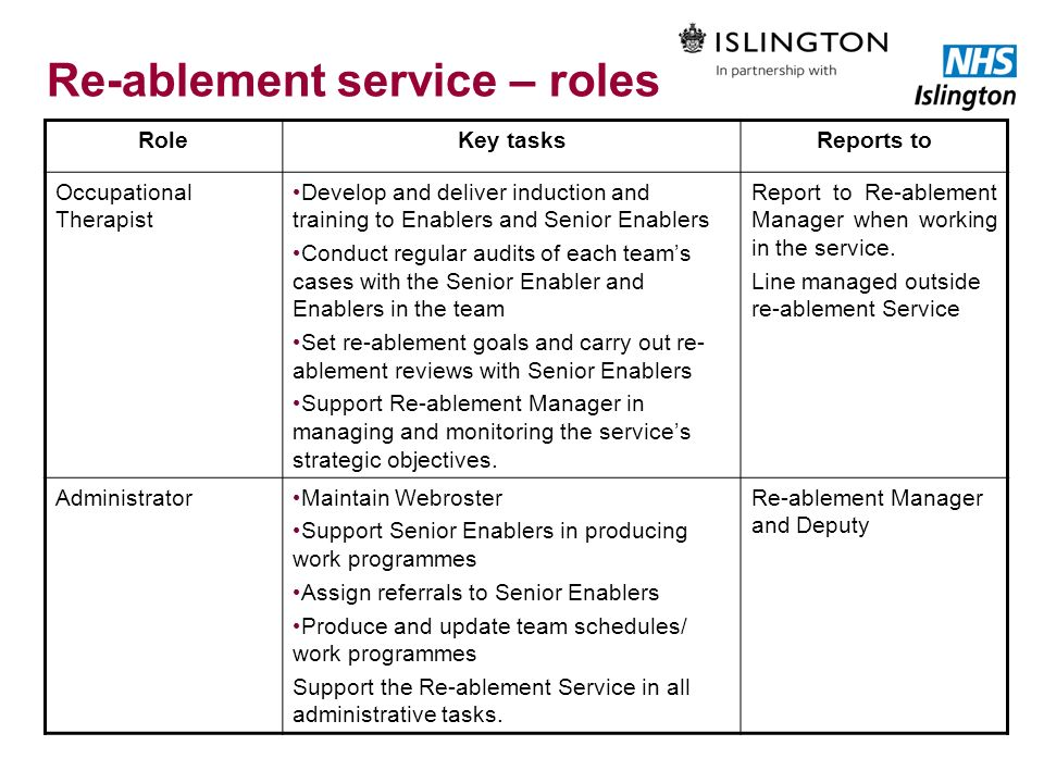 Re-ablement service – roles