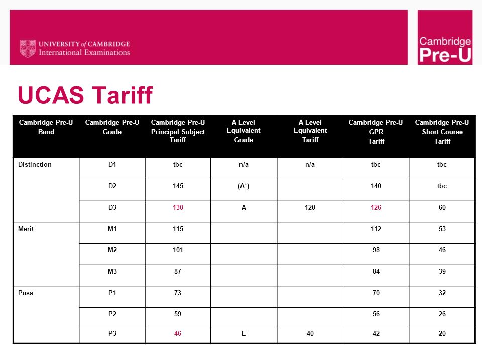 Principal Subject Tariff
