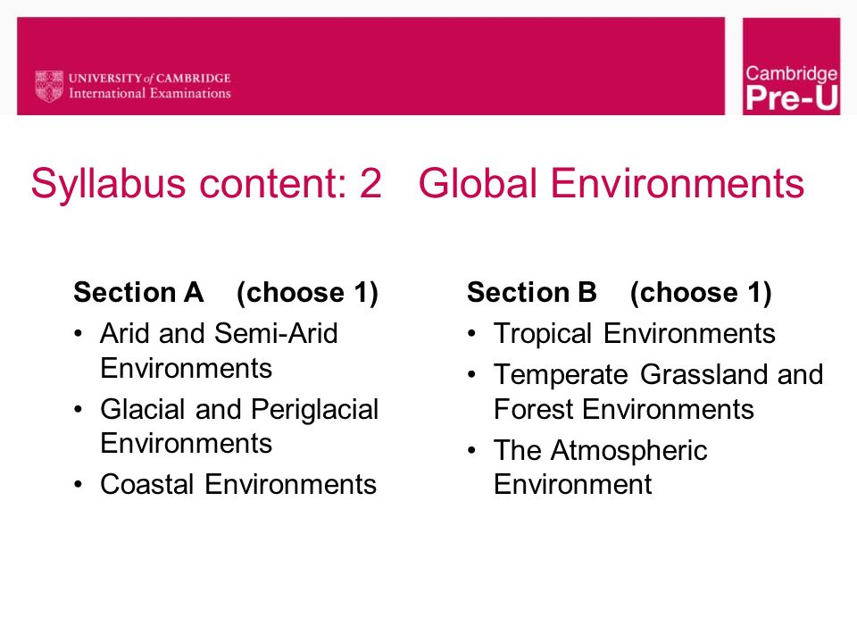 Syllabus content: 2 Global Environments