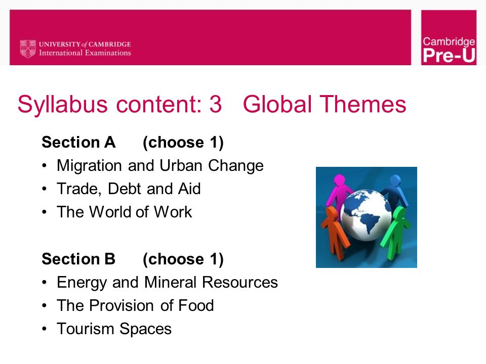 Syllabus content: 3 Global Themes