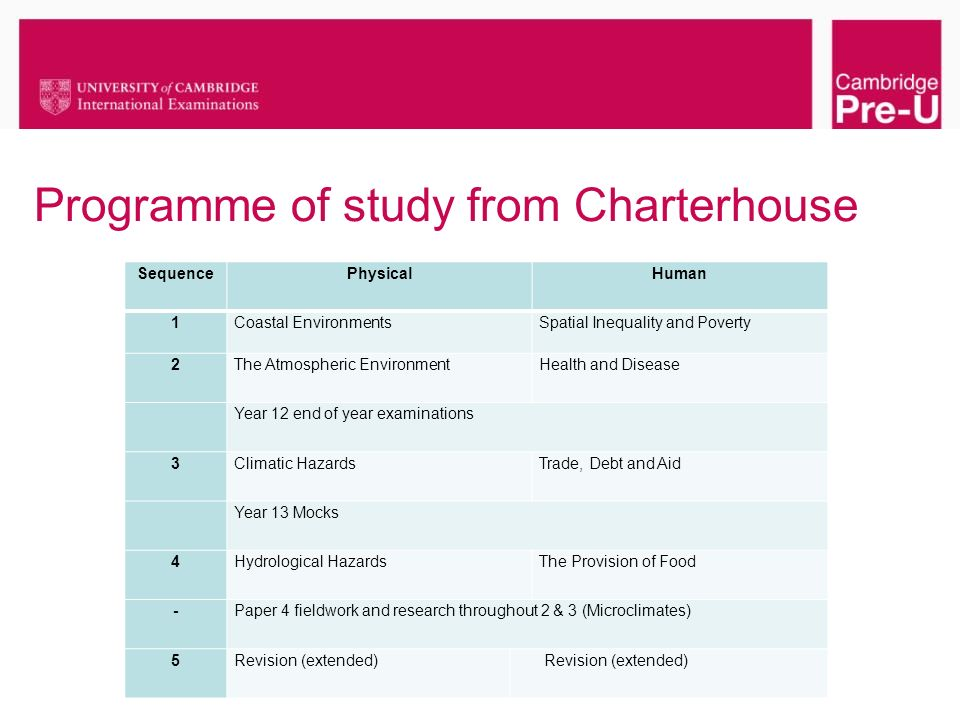 Programme of study from Charterhouse
