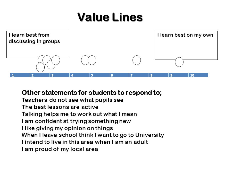 Value Lines Other statements for students to respond to;