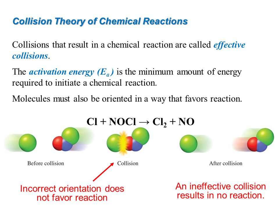 chemistry collision theory How can the answer be improved.