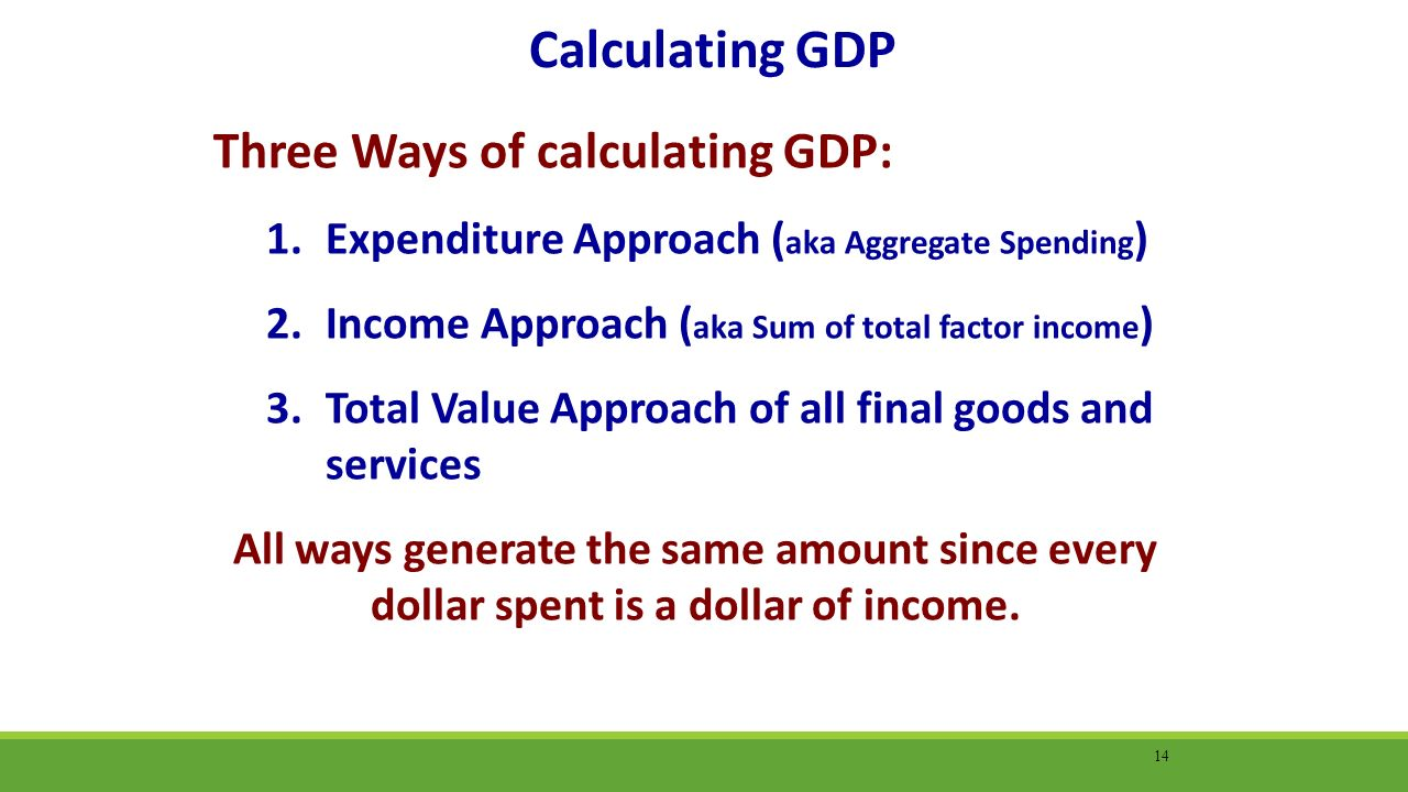 gdp calculation essay Essay on national income: top 4 essays these three methods of calculating gdp yield the same result because we arrive at the gross domestic product essay.