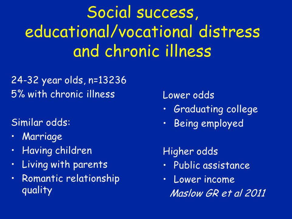 Social success, educational/vocational distress and chronic illness