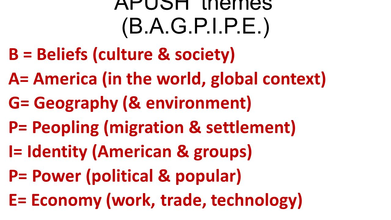 apush 1 2 Apush: unit 1 study guide learning objectives ch 1/2 1 describe the origin and development of the major indian cultures of the americas 2.