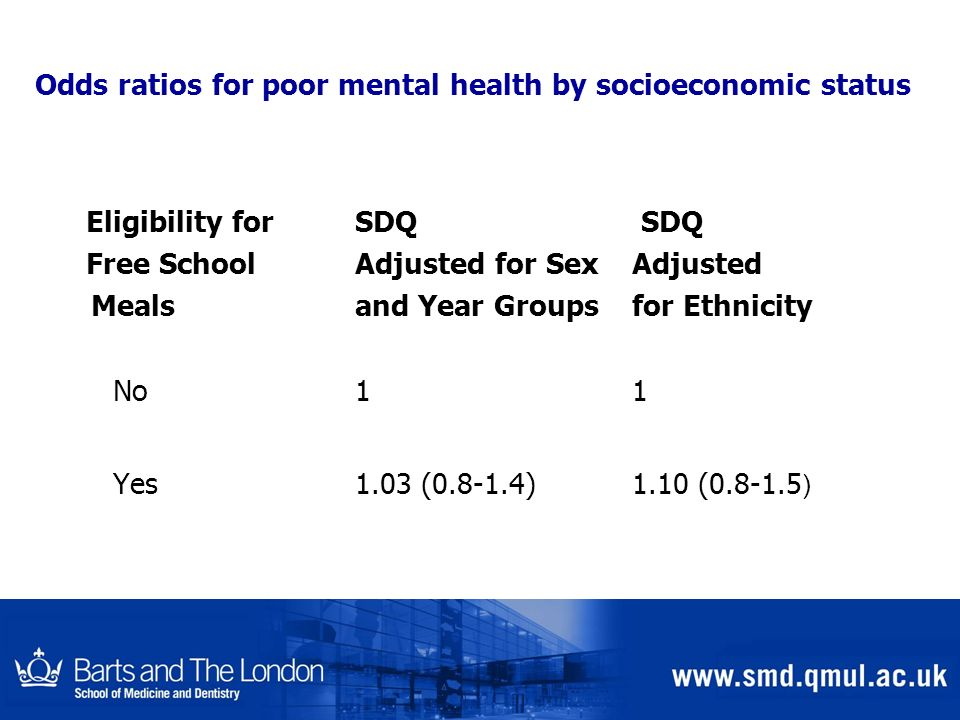 Odds ratios for poor mental health by socioeconomic status