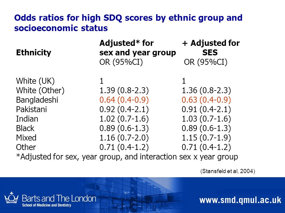 Odds ratios for high SDQ scores by ethnic group and socioeconomic status
