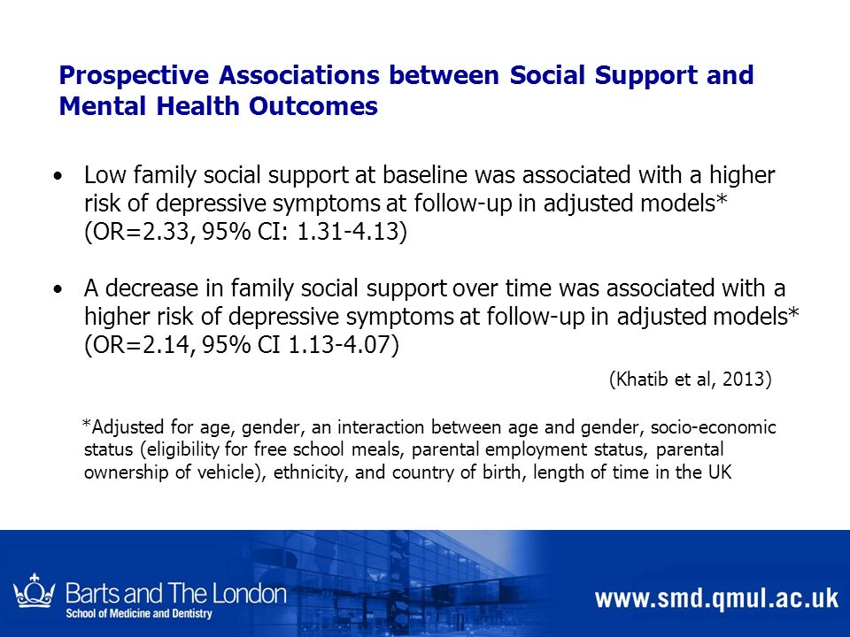 Prospective Associations between Social Support and Mental Health Outcomes